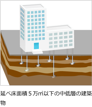 延べ床面積5万㎡以下の中低層の建築物