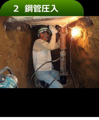 鋼管圧入後および継足しを行います。圧入完了後にジャッキを基礎下に設置します。