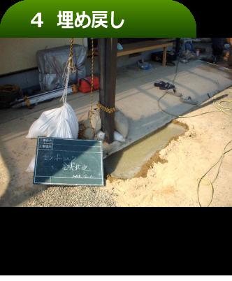 基礎下の掘削部分をセメントで埋め戻しを行った後にセメントミルク等により隙間を充填します。